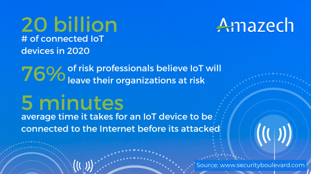 IoT Initiative – Security: Things to Keep in Mind
